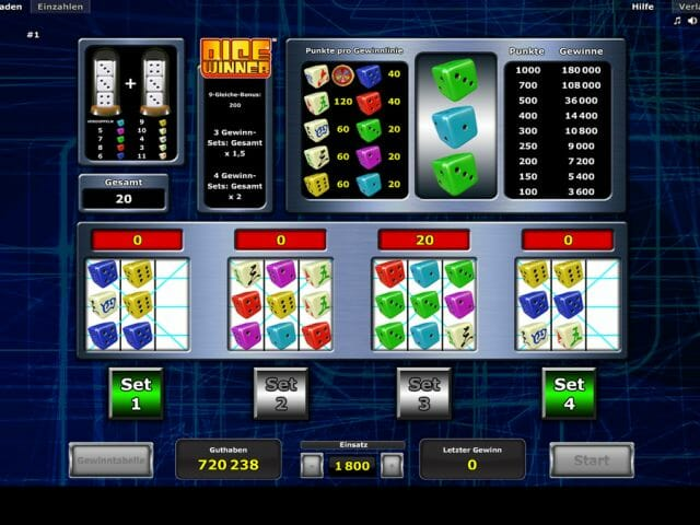 Dice Winner Slot