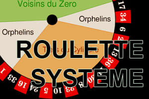 Roulette Systeme
